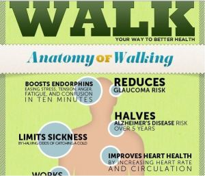 walk benefits