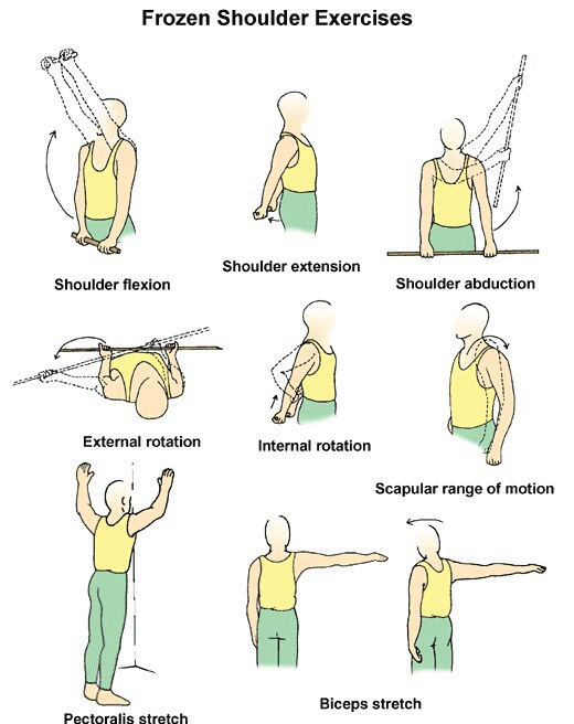 pain | Super Seniors Fitness Solutions