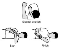 sleeper stretch shoulder